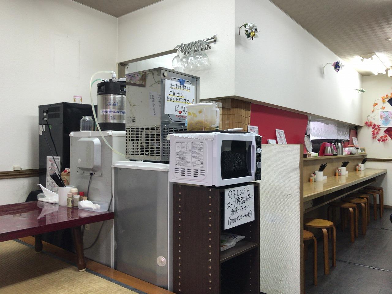 ○○商店(柳丸店)内観