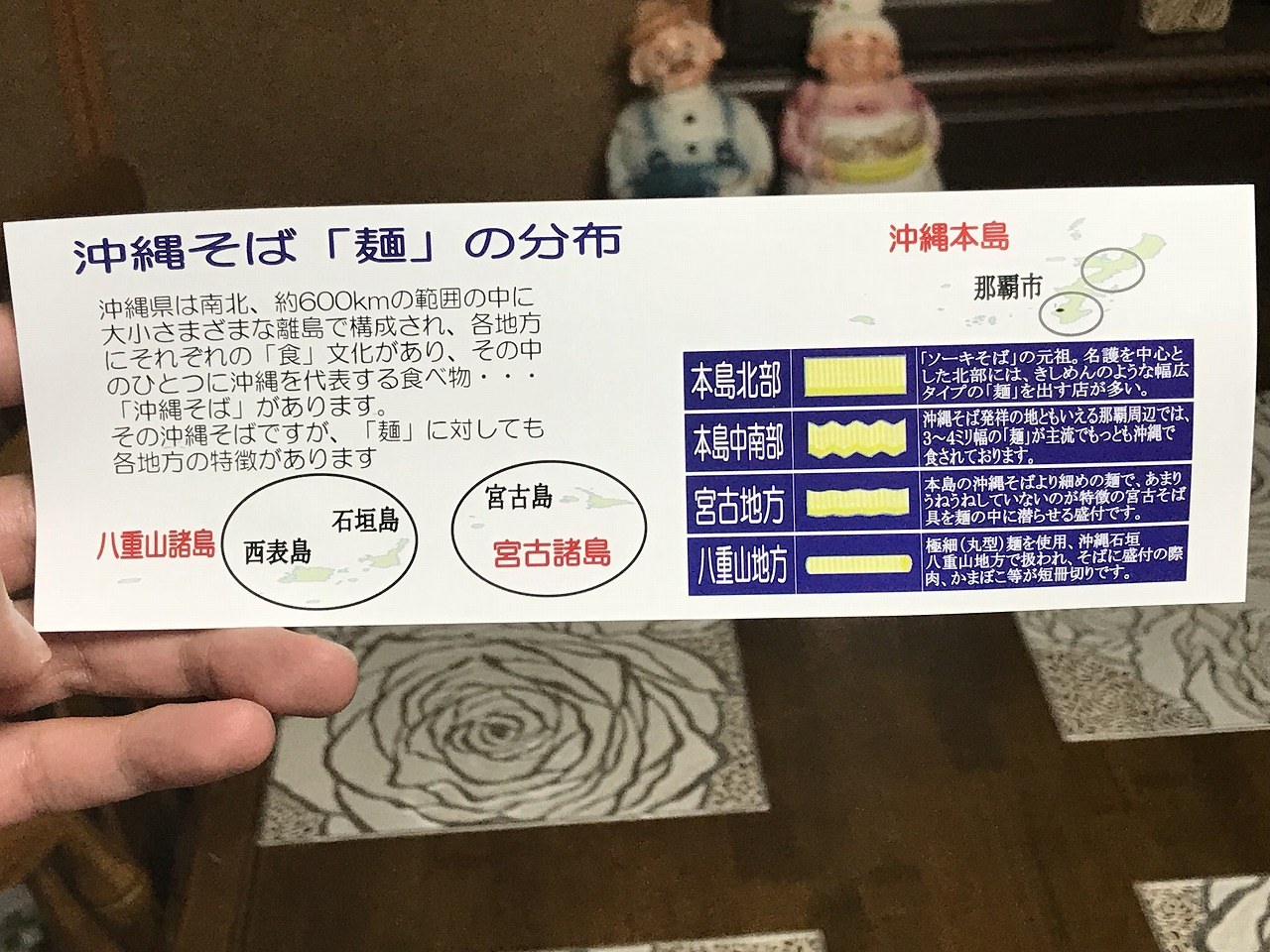 沖縄そば「麺」の分布