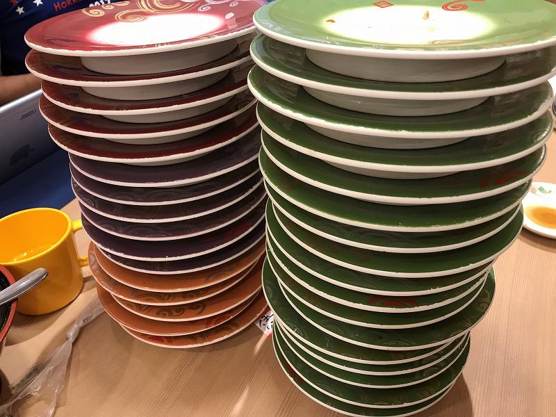 回転寿しトリトン北8条光星店で食べた後のお皿の山